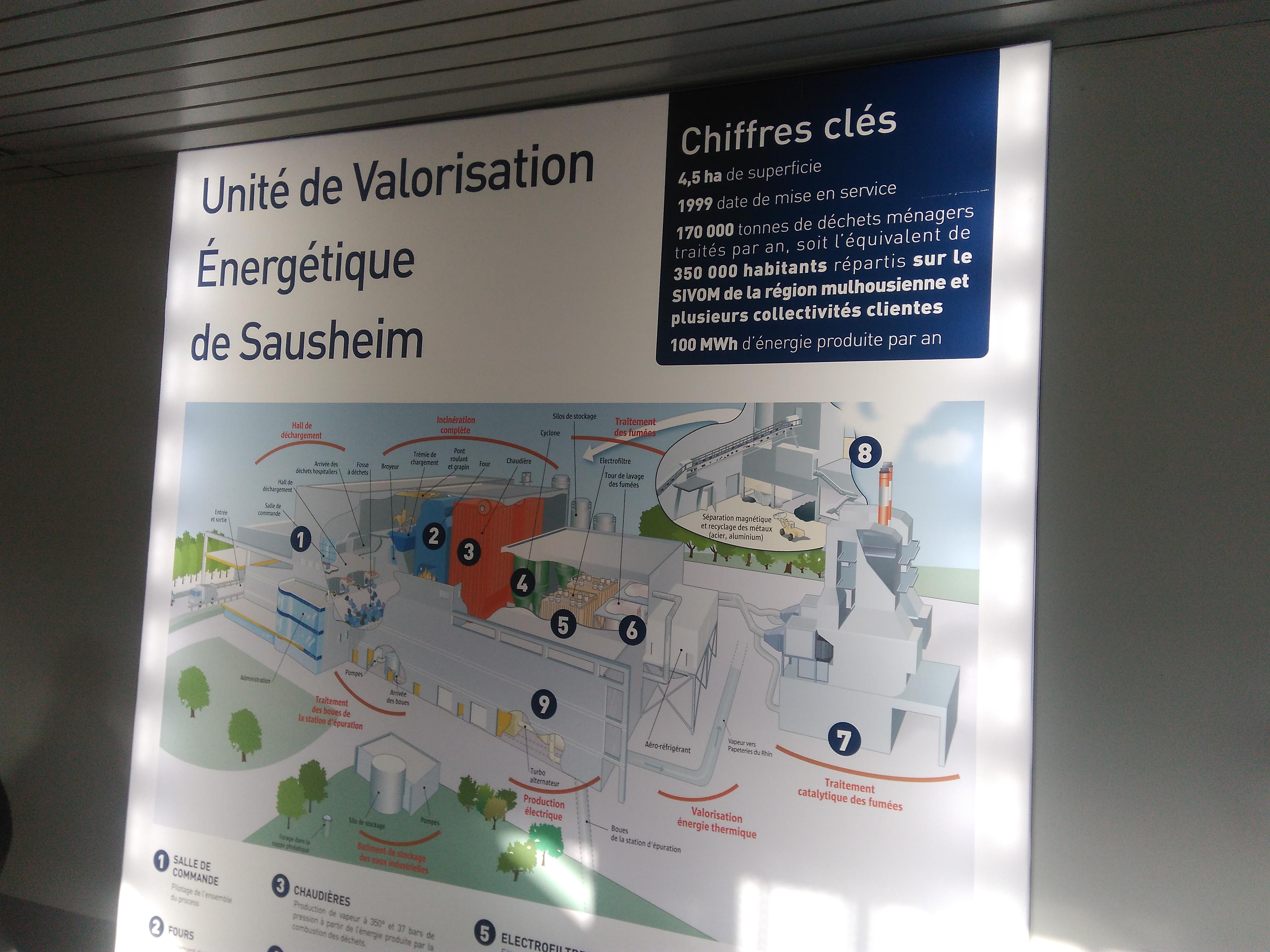 usine incineration sausheim